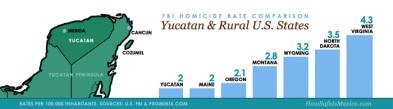 YucatanHomicideSM7